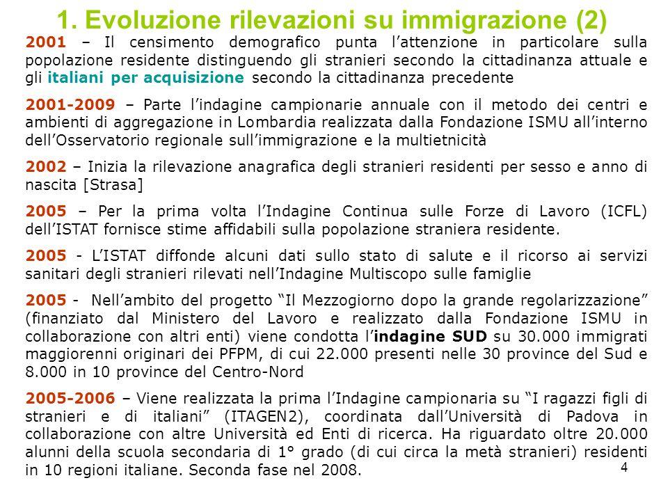 4 1. Evoluzione rilevazioni su immigrazione (2) 2001 – Il censimento demografico punta lattenzione in particolare sulla popolazione residente distingu