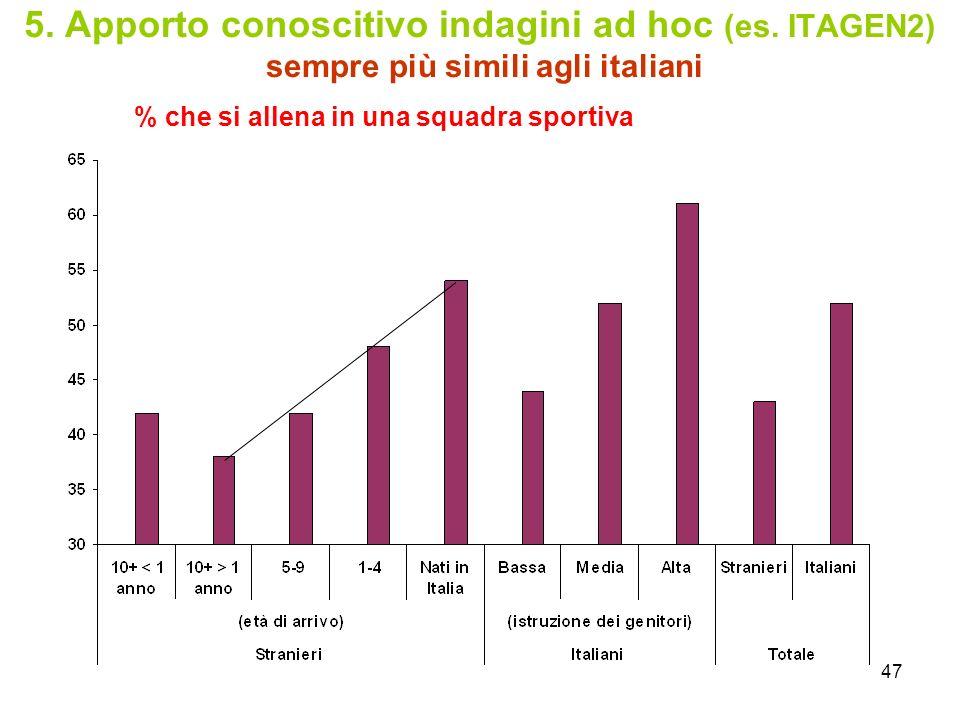 47 5. Apporto conoscitivo indagini ad hoc (es. ITAGEN2) sempre più simili agli italiani % che si allena in una squadra sportiva