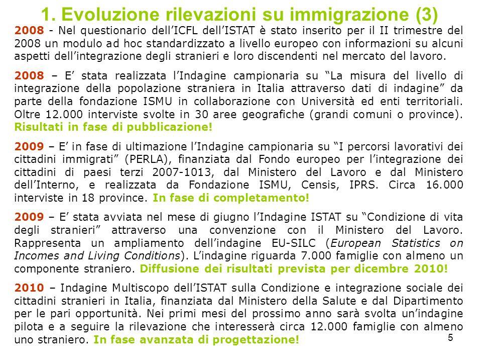 5 1. Evoluzione rilevazioni su immigrazione (3) 2008 - Nel questionario dellICFL dellISTAT è stato inserito per il II trimestre del 2008 un modulo ad