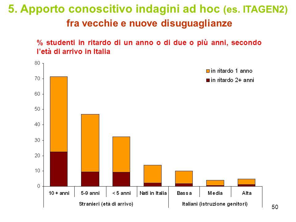 50 % studenti in ritardo di un anno o di due o più anni, secondo letà di arrivo in Italia 5. Apporto conoscitivo indagini ad hoc (es. ITAGEN2) fra vec