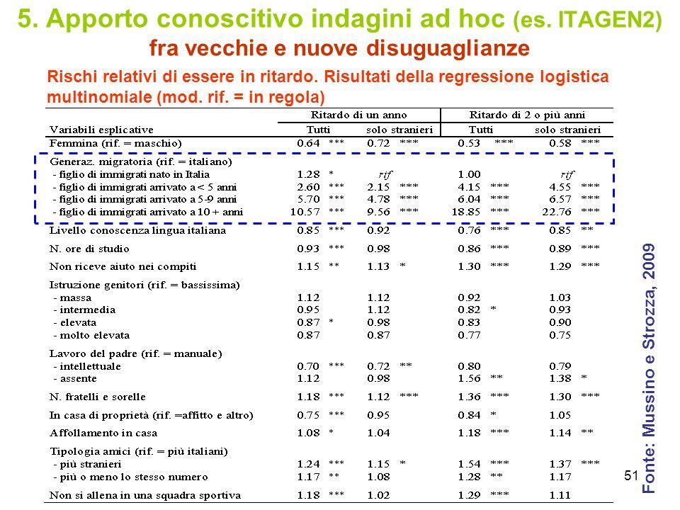 51 5. Apporto conoscitivo indagini ad hoc (es. ITAGEN2) fra vecchie e nuove disuguaglianze Rischi relativi di essere in ritardo. Risultati della regre