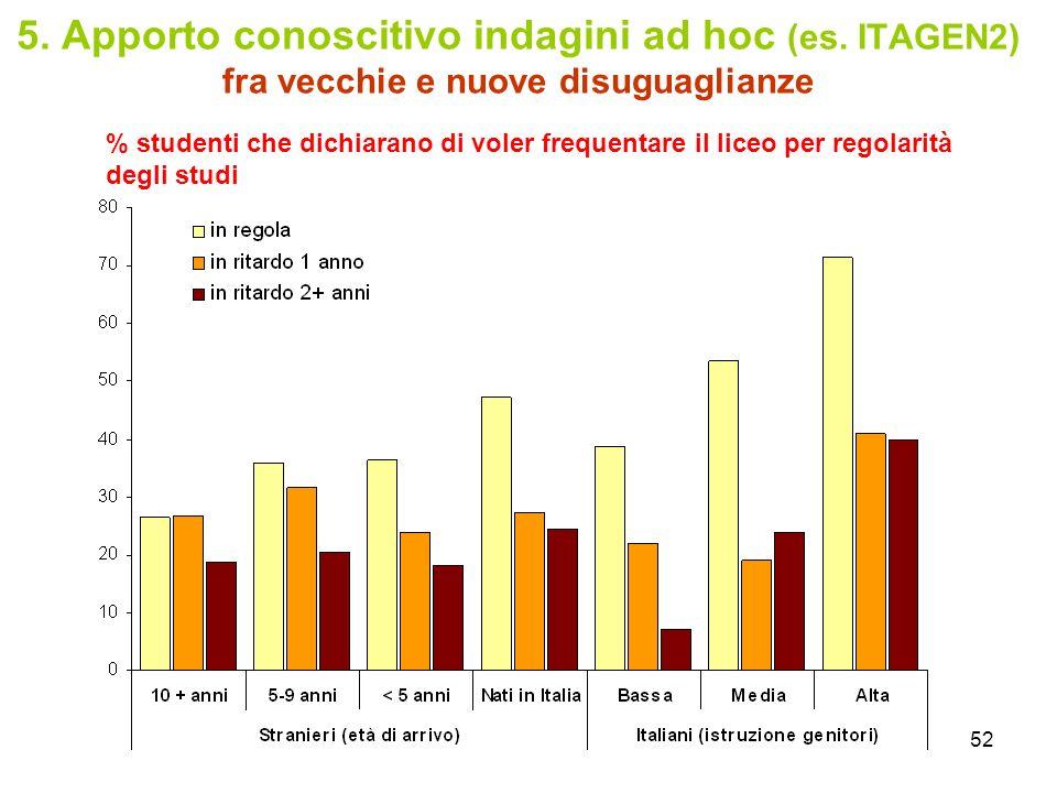 52 5. Apporto conoscitivo indagini ad hoc (es. ITAGEN2) fra vecchie e nuove disuguaglianze % studenti che dichiarano di voler frequentare il liceo per