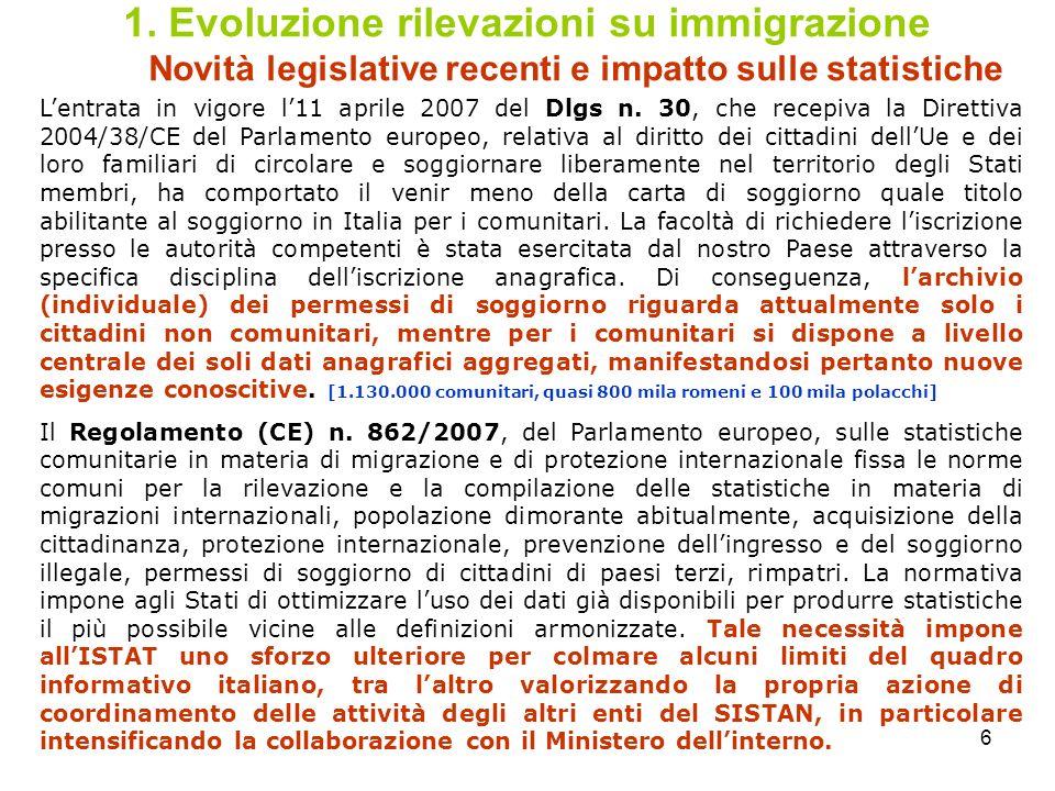 6 1. Evoluzione rilevazioni su immigrazione Novità legislative recenti e impatto sulle statistiche Lentrata in vigore l11 aprile 2007 del Dlgs n. 30,