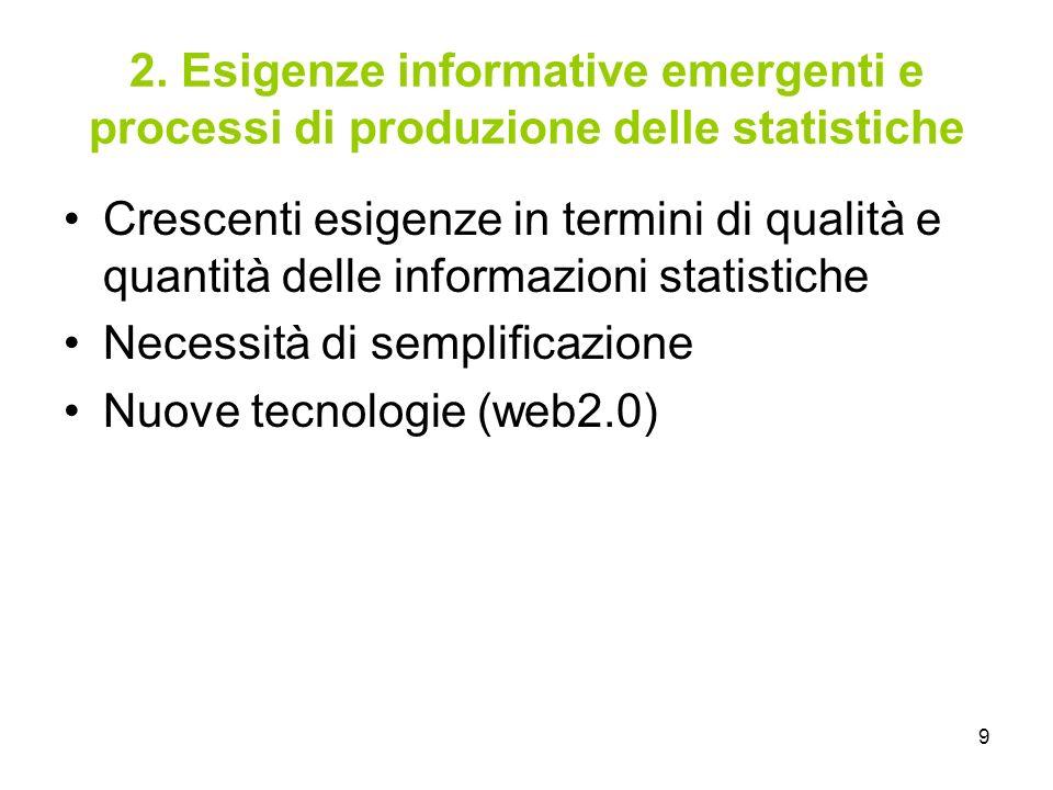 9 2. Esigenze informative emergenti e processi di produzione delle statistiche Crescenti esigenze in termini di qualità e quantità delle informazioni