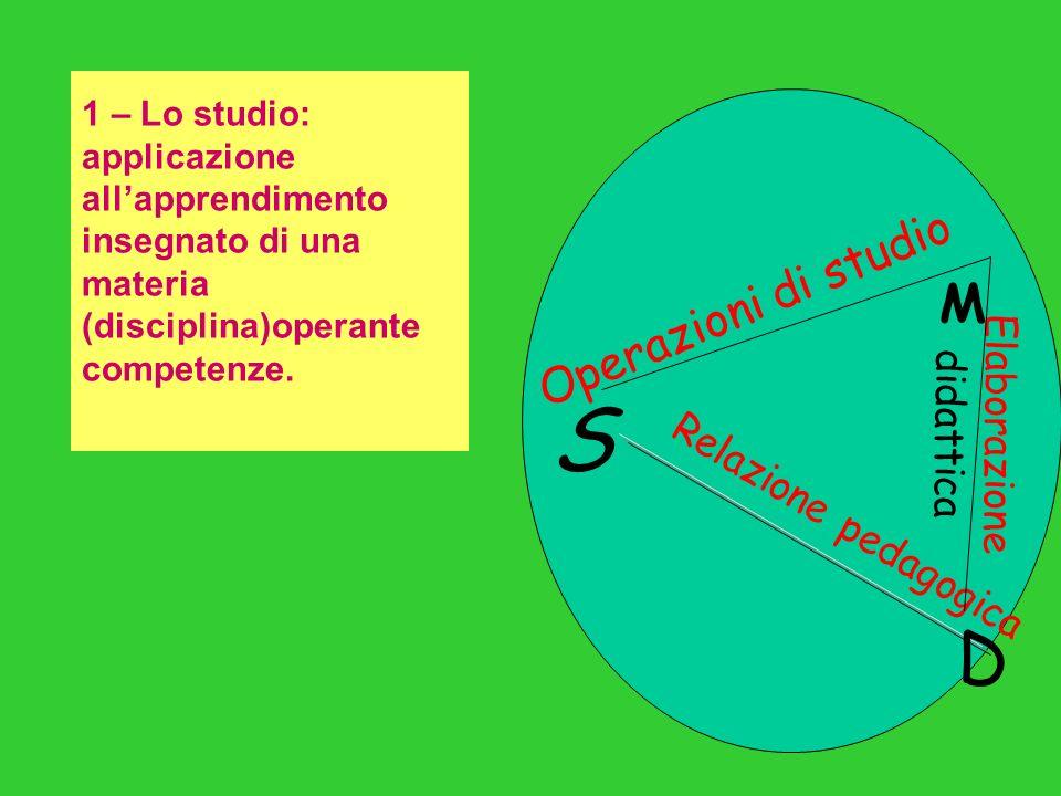 Apprendere non coincide con lo studiare, ma lo studiare senza l apprendere non esiste.