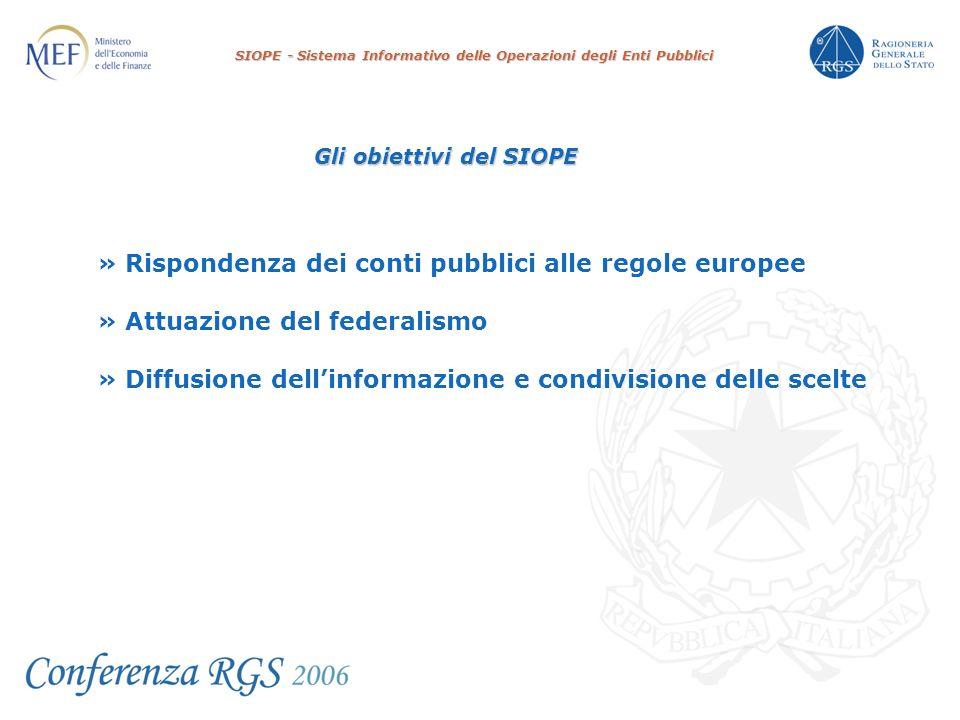 SIOPE - Sistema Informativo delle Operazioni degli Enti Pubblici Gli obiettivi del SIOPE » Rispondenza dei conti pubblici alle regole europee » Attuazione del federalismo » Diffusione dellinformazione e condivisione delle scelte