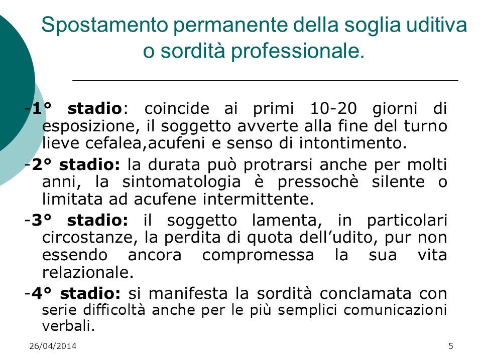 26/04/20145 Spostamento permanente della soglia uditiva o sordità professionale. -1° stadio: coincide ai primi 10-20 giorni di esposizione, il soggett