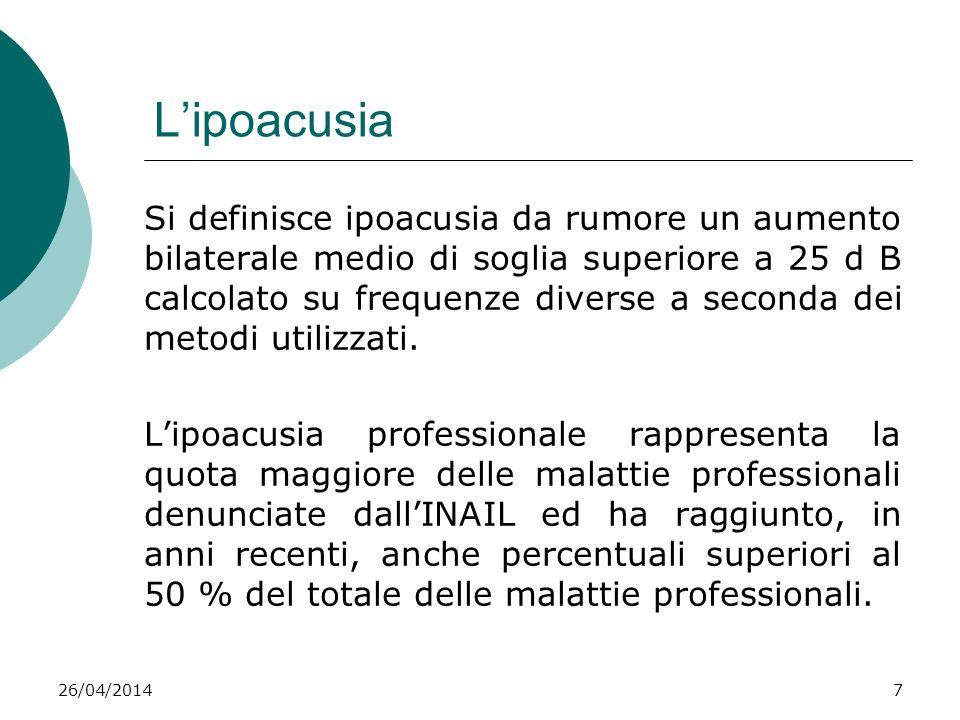 26/04/20147 Lipoacusia Si definisce ipoacusia da rumore un aumento bilaterale medio di soglia superiore a 25 d B calcolato su frequenze diverse a seco