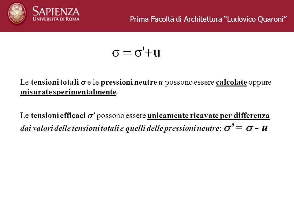 Prima Facoltà di Architettura Ludovico Quaroni Le tensioni totali e le pressioni neutre u possono essere calcolate oppure misurate sperimentalmente. L