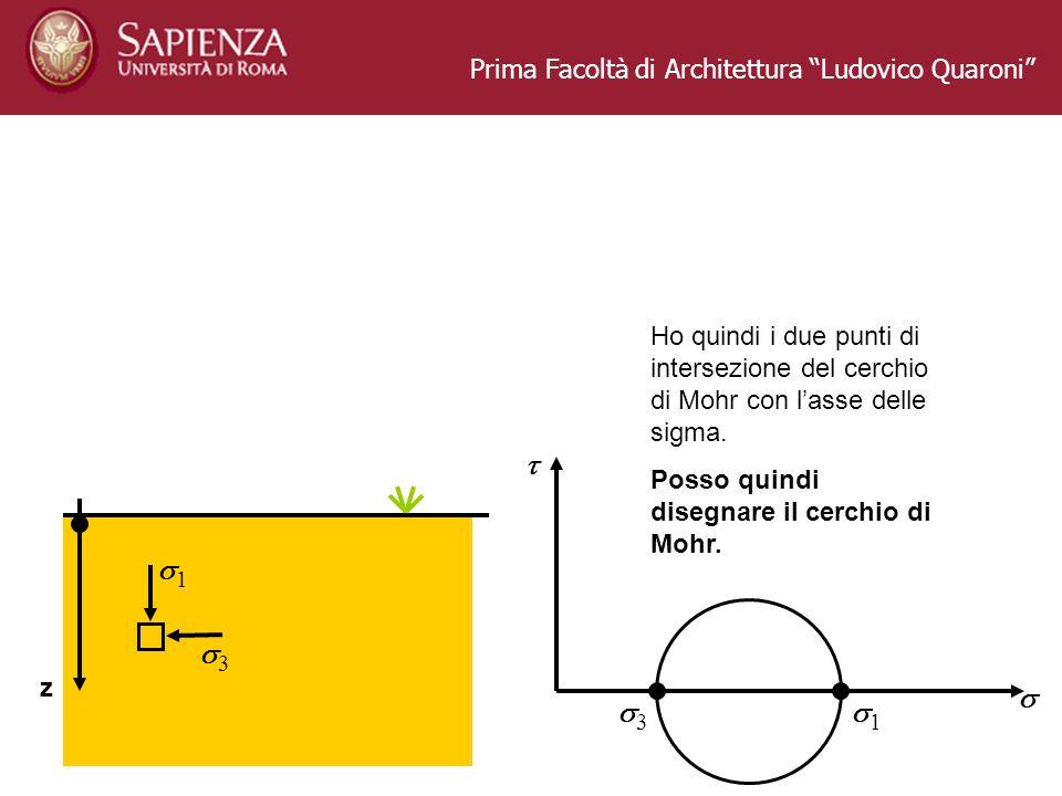 Prima Facoltà di Architettura Ludovico Quaroni z 1 3 1 3 Ho quindi i due punti di intersezione del cerchio di Mohr con lasse delle sigma. Posso quindi