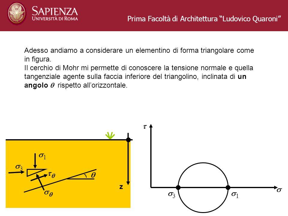 Prima Facoltà di Architettura Ludovico Quaroni Adesso andiamo a considerare un elementino di forma triangolare come in figura. Il cerchio di Mohr mi p