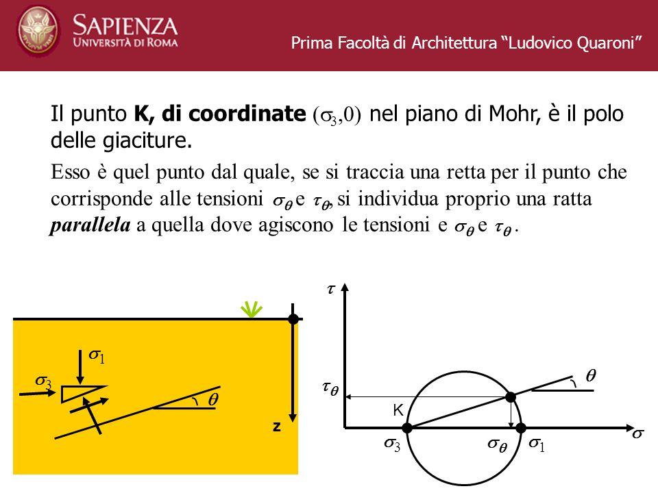 Prima Facoltà di Architettura Ludovico Quaroni Il punto K, di coordinate ( 3,0) nel piano di Mohr, è il polo delle giaciture. Esso è quel punto dal qu