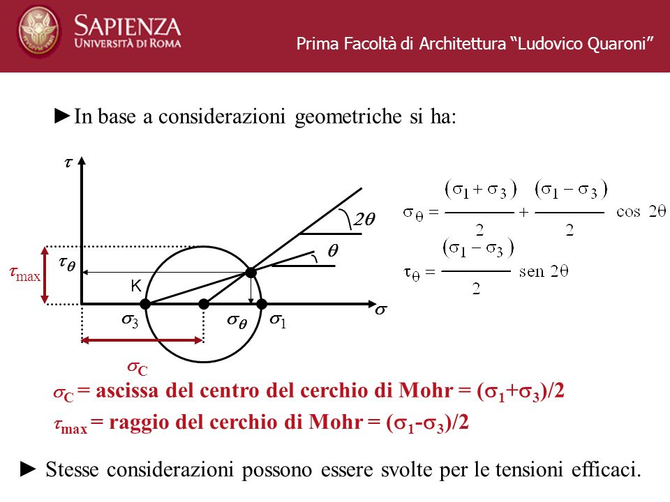 Prima Facoltà di Architettura Ludovico Quaroni In base a considerazioni geometriche si ha: 1 3 K C max C = ascissa del centro del cerchio di Mohr = (