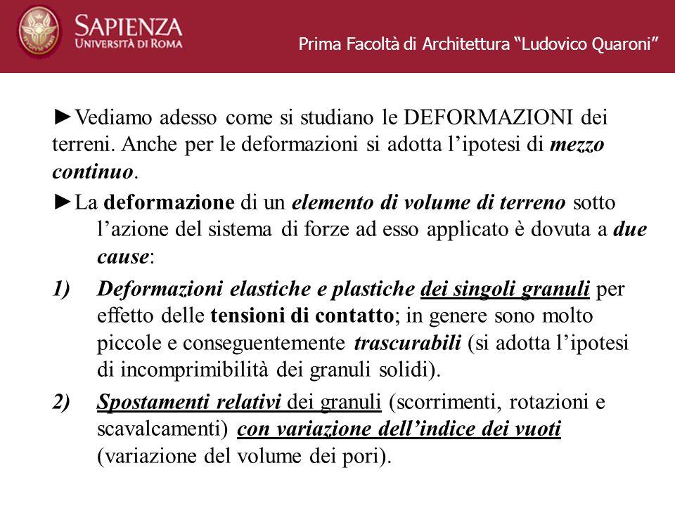 Prima Facoltà di Architettura Ludovico Quaroni Vediamo adesso come si studiano le DEFORMAZIONI dei terreni. Anche per le deformazioni si adotta lipote
