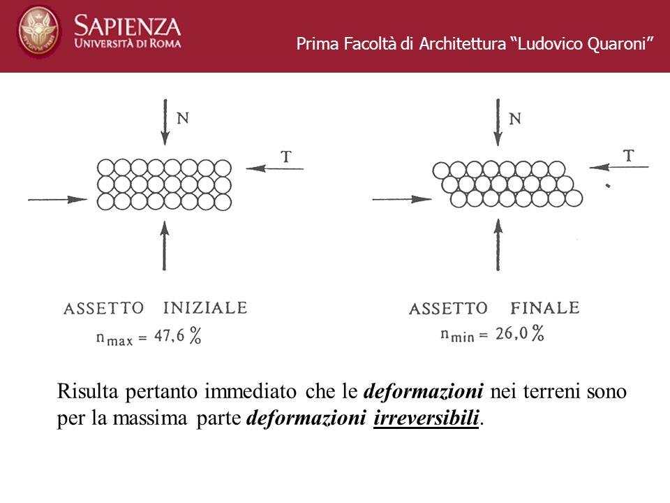 Prima Facoltà di Architettura Ludovico Quaroni Risulta pertanto immediato che le deformazioni nei terreni sono per la massima parte deformazioni irrev