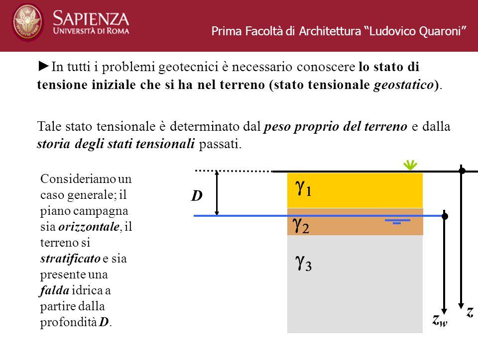 Prima Facoltà di Architettura Ludovico Quaroni In tutti i problemi geotecnici è necessario conoscere lo stato di tensione iniziale che si ha nel terre