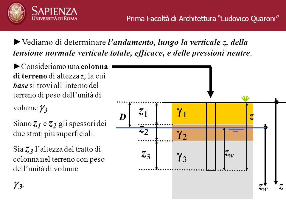 Prima Facoltà di Architettura Ludovico Quaroni Vediamo di determinare landamento, lungo la verticale z, della tensione normale verticale totale, effic