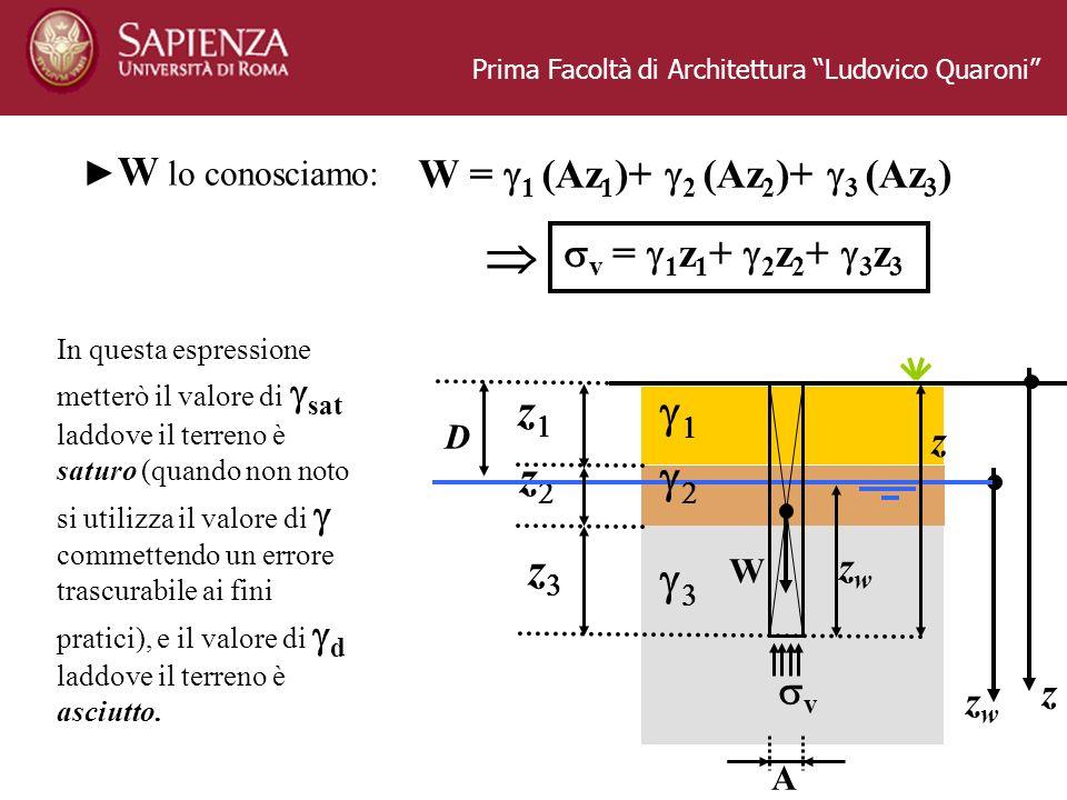 Prima Facoltà di Architettura Ludovico Quaroni z D z z zwzw zwzw z z v W A W lo conosciamo: W = 1 (Az 1 )+ 2 (Az 2 )+ 3 (Az 3 ) v = 1 z 1 + 2 z 2 + 3