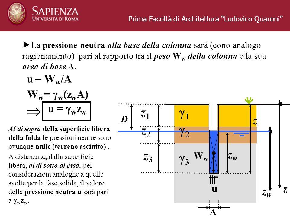 Prima Facoltà di Architettura Ludovico Quaroni z D z z zwzw zwzw z z u WwWw A La pressione neutra alla base della colonna sarà (cono analogo ragioname