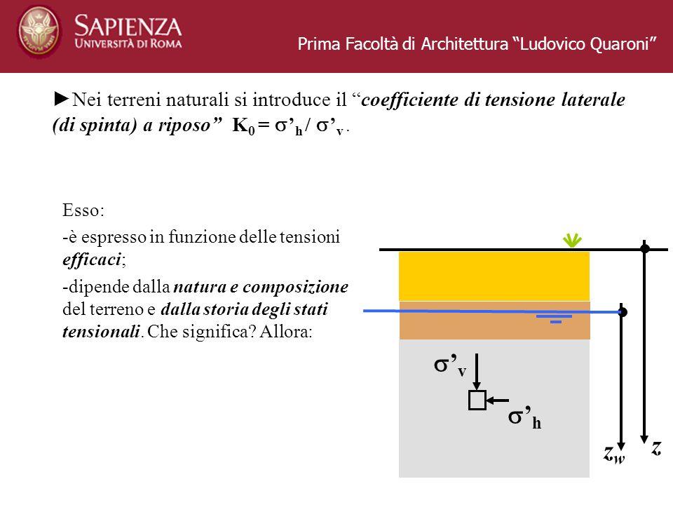 Prima Facoltà di Architettura Ludovico Quaroni z zwzw Nei terreni naturali si introduce il coefficiente di tensione laterale (di spinta) a riposo K 0
