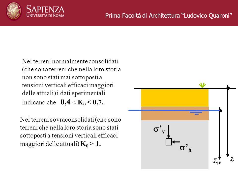 Prima Facoltà di Architettura Ludovico Quaroni z zwzw Nei terreni normalmente consolidati (che sono terreni che nella loro storia non sono stati mai s