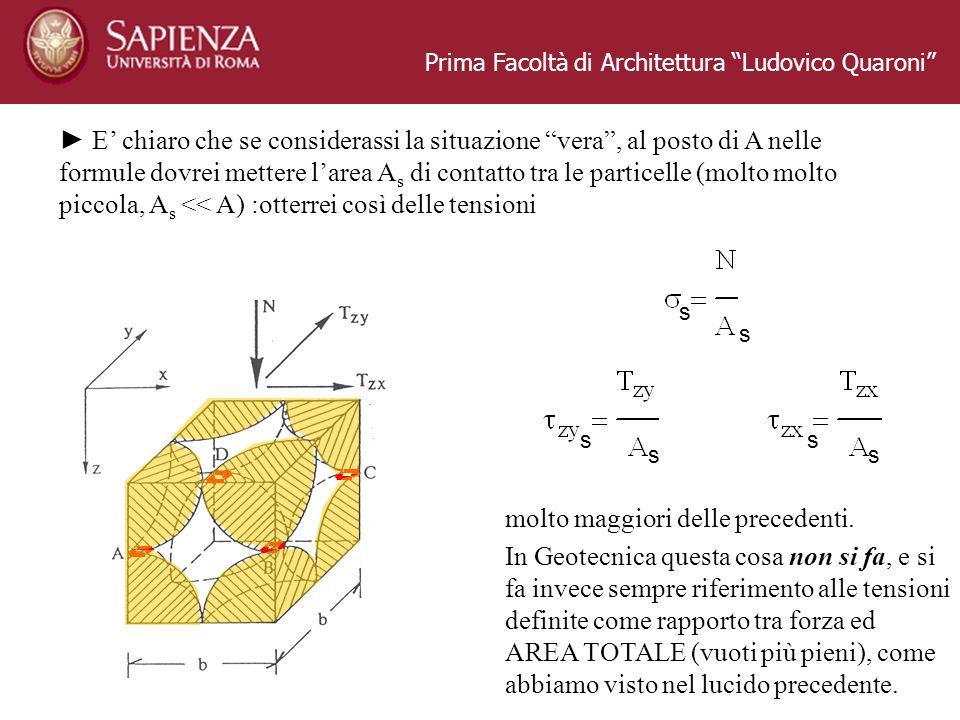 Prima Facoltà di Architettura Ludovico Quaroni E chiaro che se considerassi la situazione vera, al posto di A nelle formule dovrei mettere larea A s d