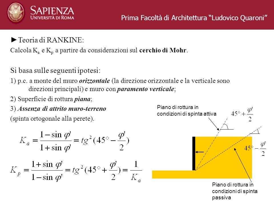 Prima Facoltà di Architettura Ludovico Quaroni Teoria di RANKINE: Calcola K a e K p a partire da considerazioni sul cerchio di Mohr.