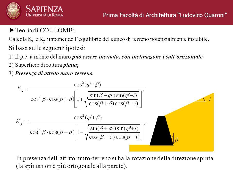 Prima Facoltà di Architettura Ludovico Quaroni Teoria di COULOMB: Calcola K a e K p imponendo lequilibrio del cuneo di terreno potenzialmente instabile.