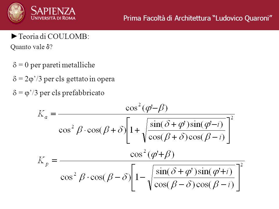 Prima Facoltà di Architettura Ludovico Quaroni Teoria di COULOMB: Quanto vale .