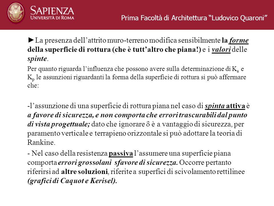 Prima Facoltà di Architettura Ludovico Quaroni La presenza dellattrito muro-terreno modifica sensibilmente la forme della superficie di rottura (che è tuttaltro che piana!) e i valori delle spinte.