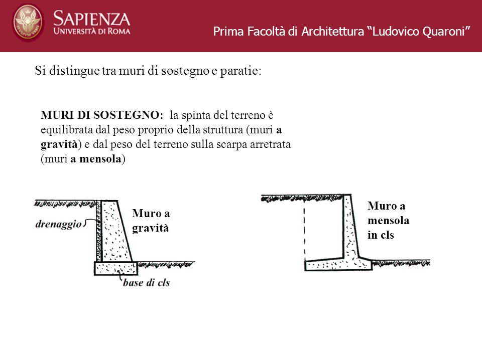 Prima Facoltà di Architettura Ludovico Quaroni MURI DI SOSTEGNO (ESEMPIO: MURO A MENSOLA) A vantaggio di sicurezza, la spinta passiva a valle del muro non viene mai considerata.
