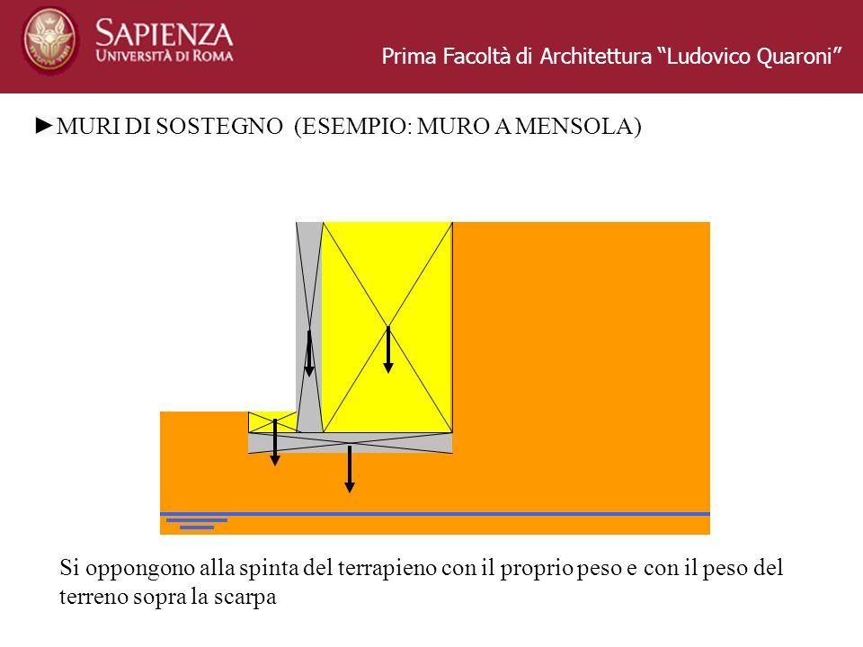 Prima Facoltà di Architettura Ludovico Quaroni MURI DI SOSTEGNO (ESEMPIO: MURO A MENSOLA) Si oppongono alla spinta del terrapieno con il proprio peso e con il peso del terreno sopra la scarpa
