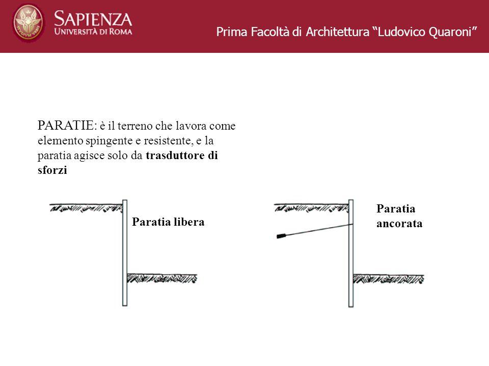 Prima Facoltà di Architettura Ludovico Quaroni La spinta del terreno viene valutata come: Il valore h è correlato a v attraverso un coefficiente di spinta K che può assumere tre differenti valori.