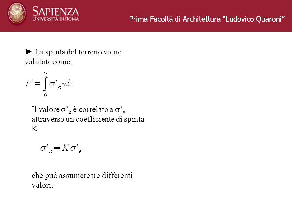 Prima Facoltà di Architettura Ludovico Quaroni MURI DI SOSTEGNO (ESEMPIO: MURO A MENSOLA) Cosa accade nellipotesi di terrapieno parzialmente (o totalmente) sommerso.