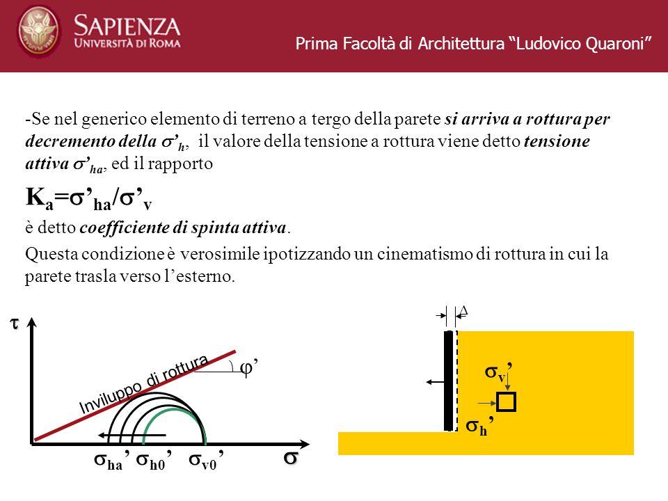 Prima Facoltà di Architettura Ludovico Quaroni -Se nel generico elemento di terreno a tergo della parete si arriva a rottura per decremento della h, il valore della tensione a rottura viene detto tensione attiva ha, ed il rapporto K a = ha / v è detto coefficiente di spinta attiva.