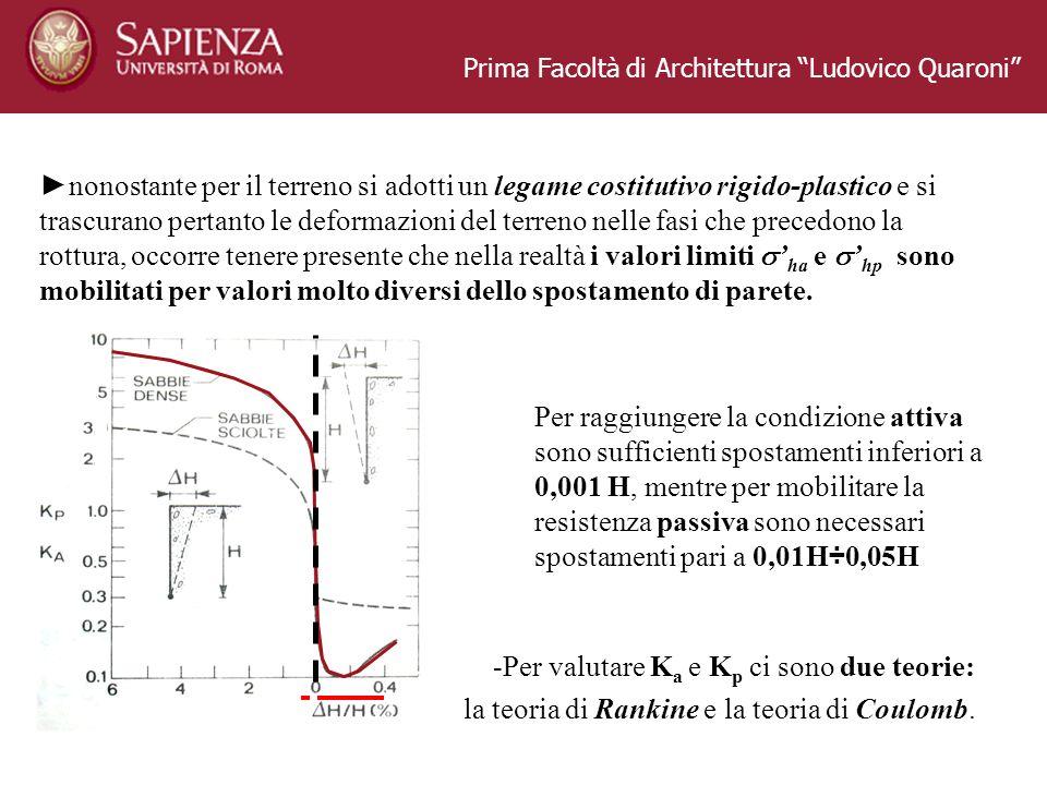 Prima Facoltà di Architettura Ludovico Quaroni Per queste strutture si adottano in genere diagrammi di spinta empirici.