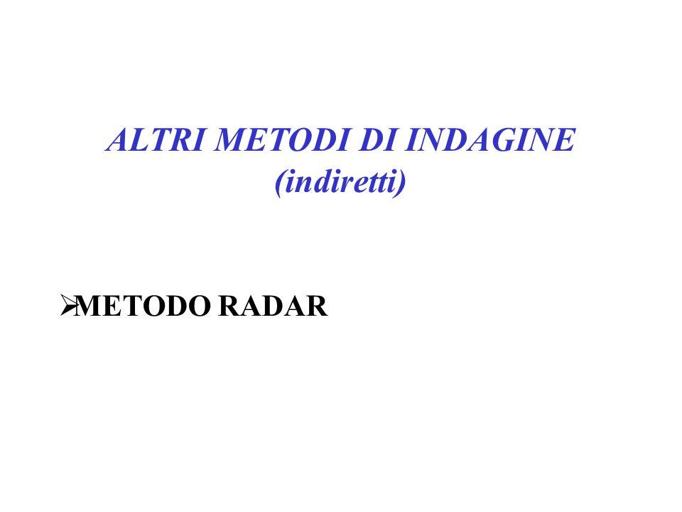 ALTRI METODI DI INDAGINE (indiretti) METODO RADAR