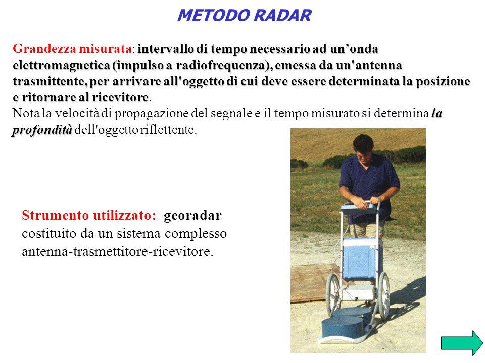 intervallo di tempo necessario ad unonda elettromagnetica (impulso a radiofrequenza), emessa da un'antenna trasmittente, per arrivare all'oggetto di c