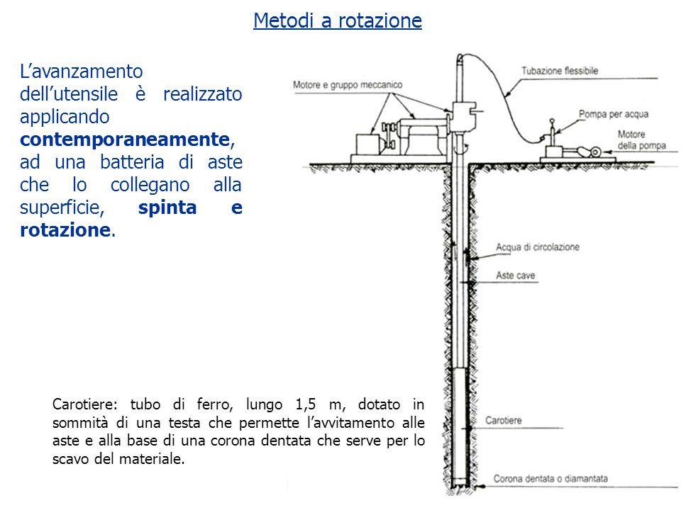 Lavanzamento dellutensile è realizzato applicando contemporaneamente, ad una batteria di aste che lo collegano alla superficie, spinta e rotazione. Ca