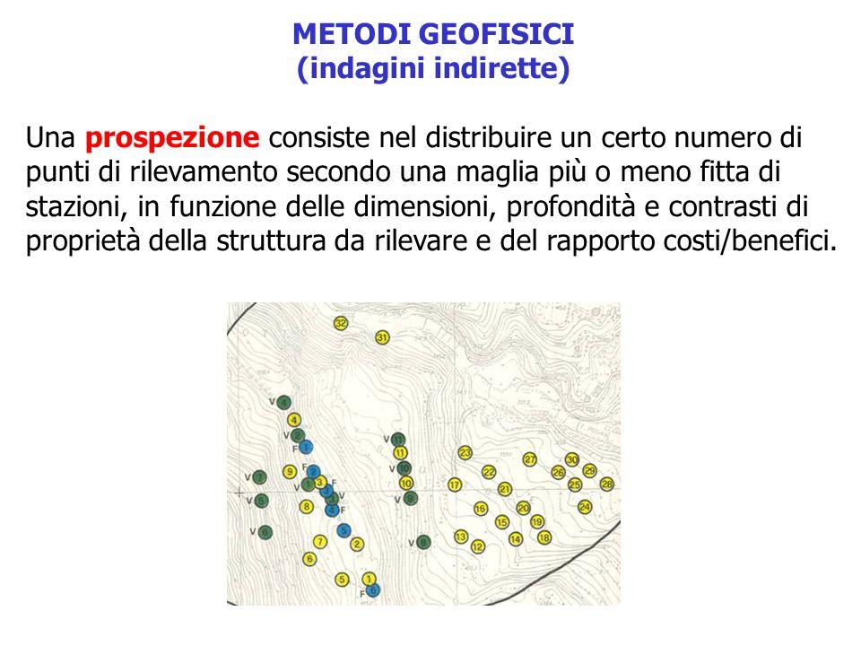 METODI GEOFISICI (indagini indirette) Una prospezione consiste nel distribuire un certo numero di punti di rilevamento secondo una maglia più o meno f