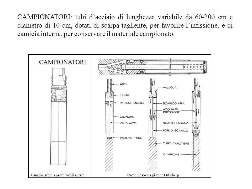 CAMPIONATORI CAMPIONATORI: tubi dacciaio di lunghezza variabile da 60-200 cm e diametro di 10 cm, dotati di scarpa tagliente, per favorire linfissione