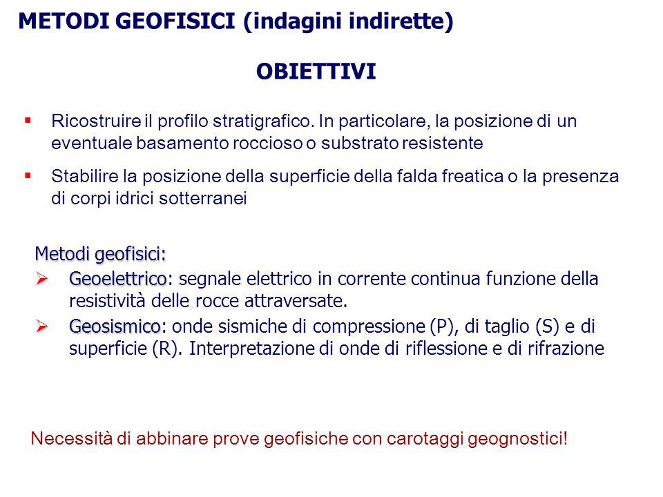 METODI GEOFISICI (indagini indirette) Metodi geofisici: Geoelettrico Geoelettrico: segnale elettrico in corrente continua funzione della resistività d