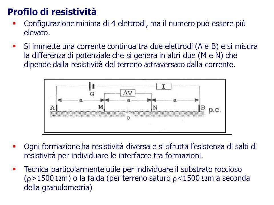 Profilo di resistività Configurazione minima di 4 elettrodi, ma il numero può essere più elevato. Si immette una corrente continua tra due elettrodi (