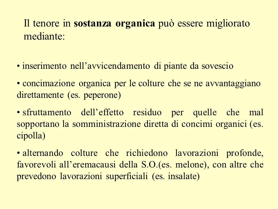 Il tenore in sostanza organica può essere migliorato mediante: inserimento nellavvicendamento di piante da sovescio concimazione organica per le coltu