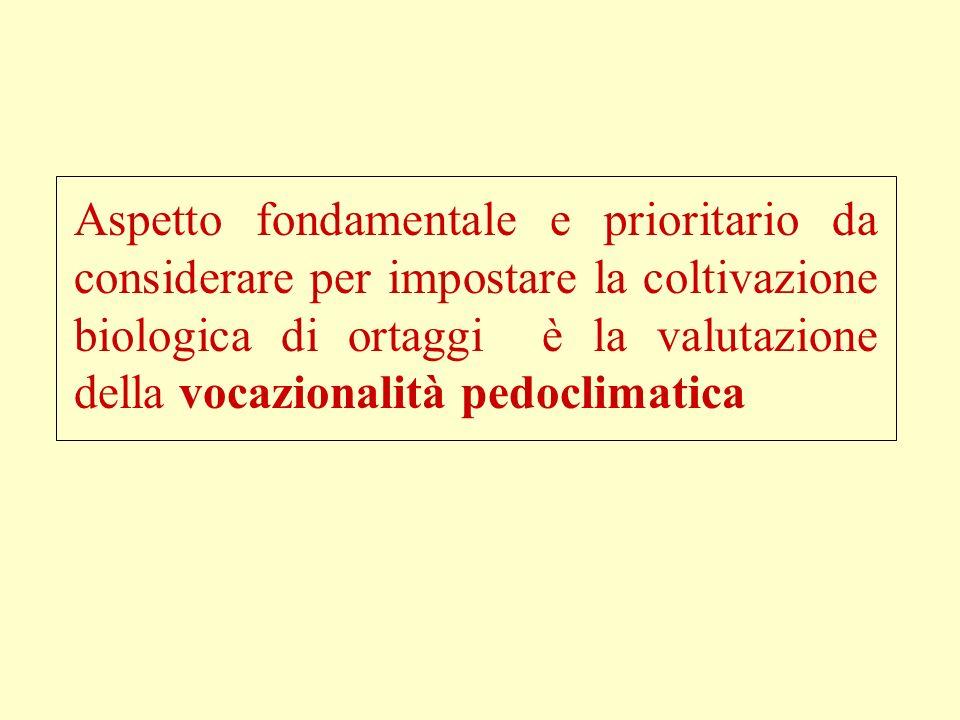 Aspetto fondamentale e prioritario da considerare per impostare la coltivazione biologica di ortaggi è la valutazione della vocazionalità pedoclimatic