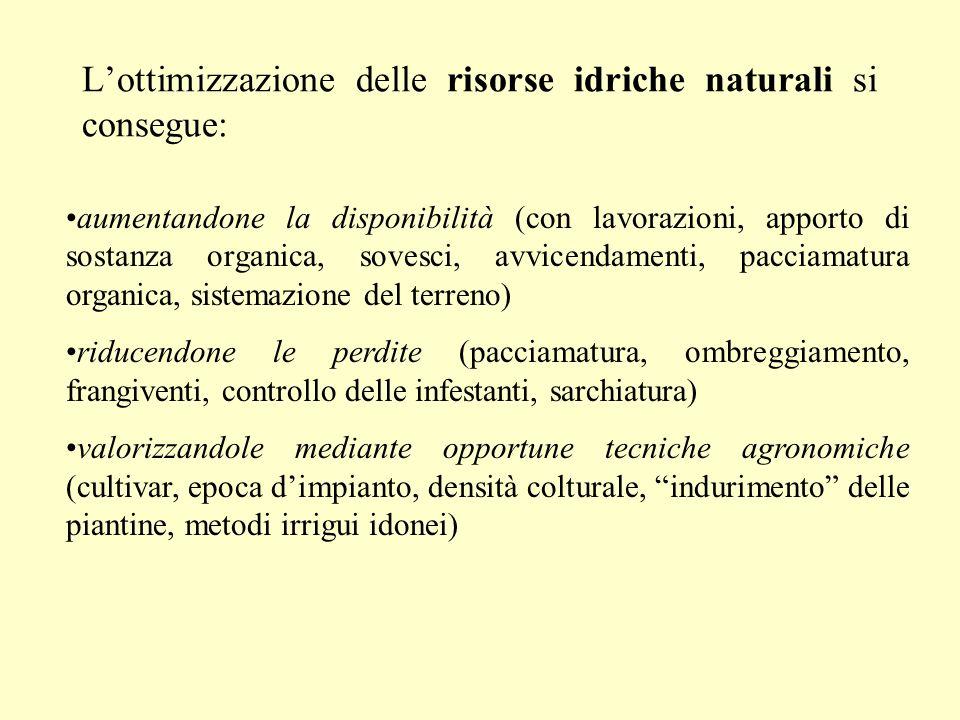 Lottimizzazione delle risorse idriche naturali si consegue: aumentandone la disponibilità (con lavorazioni, apporto di sostanza organica, sovesci, avv