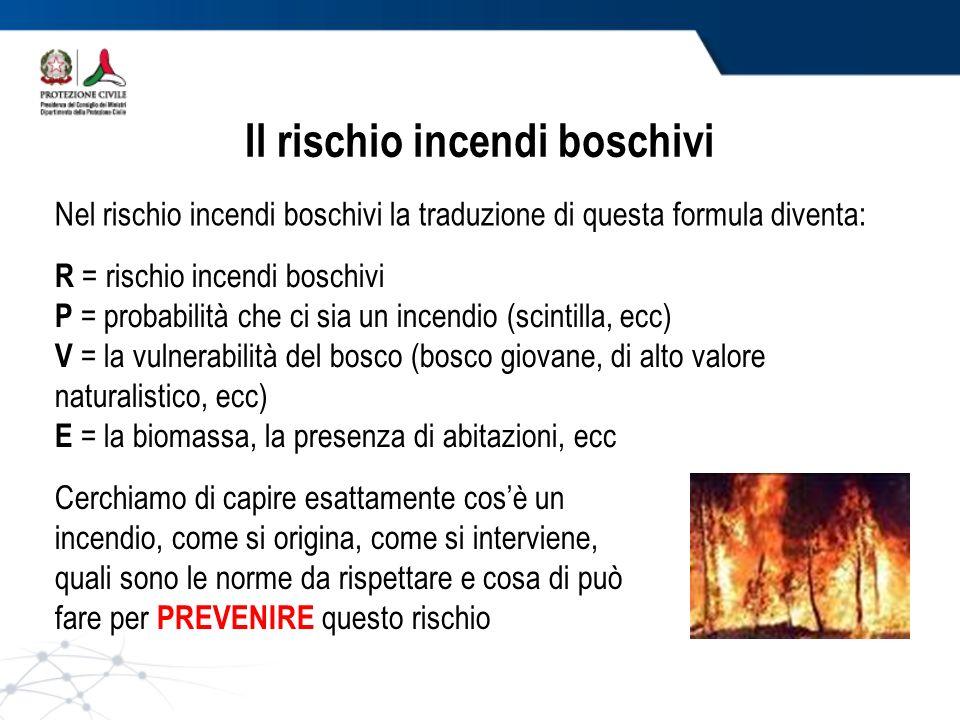 Nel rischio incendi boschivi la traduzione di questa formula diventa: Il rischio incendi boschivi R = rischio incendi boschivi P = probabilità che ci sia un incendio (scintilla, ecc) V = la vulnerabilità del bosco (bosco giovane, di alto valore naturalistico, ecc) E = la biomassa, la presenza di abitazioni, ecc Cerchiamo di capire esattamente cosè un incendio, come si origina, come si interviene, quali sono le norme da rispettare e cosa di può fare per PREVENIRE questo rischio