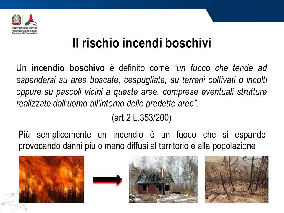 1515 Telefonando al numero 1515 del Servizio Emergenza Ambientale è molto importante indicare: la zona o la località dove hai visto le fiamme cosa sta andando a fuoco, se bosco, arbusti, stoppie se vicino allincendio ci sono case, scuole, fabbriche