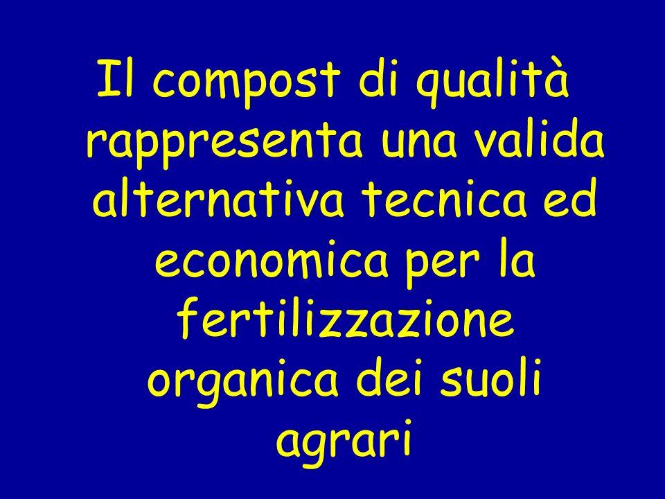 Il compost di qualità rappresenta una valida alternativa tecnica ed economica per la fertilizzazione organica dei suoli agrari