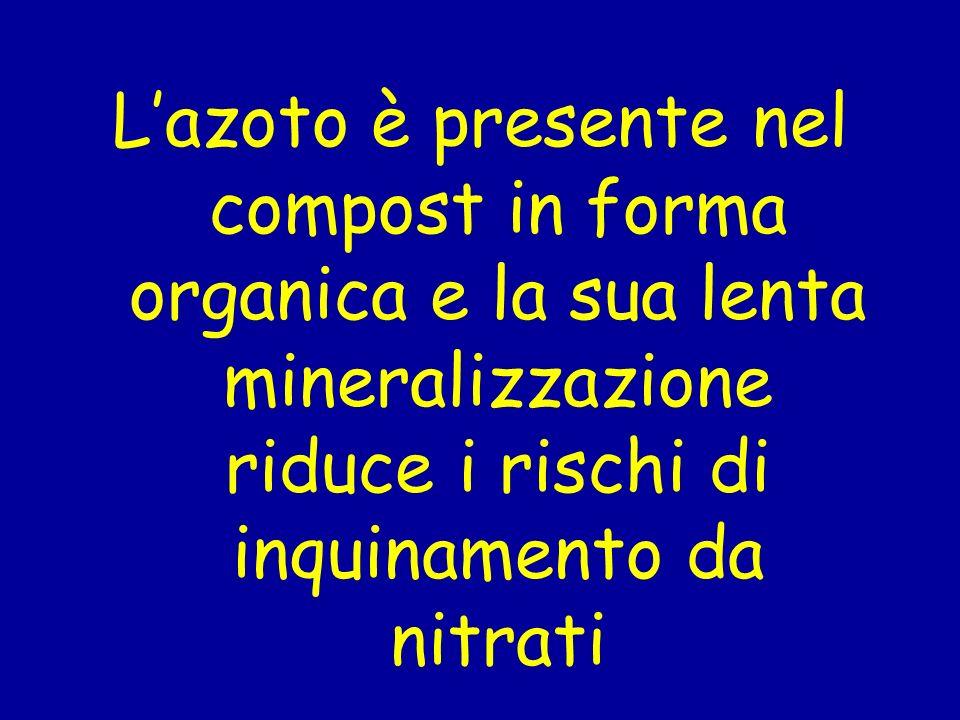 Lazoto è presente nel compost in forma organica e la sua lenta mineralizzazione riduce i rischi di inquinamento da nitrati